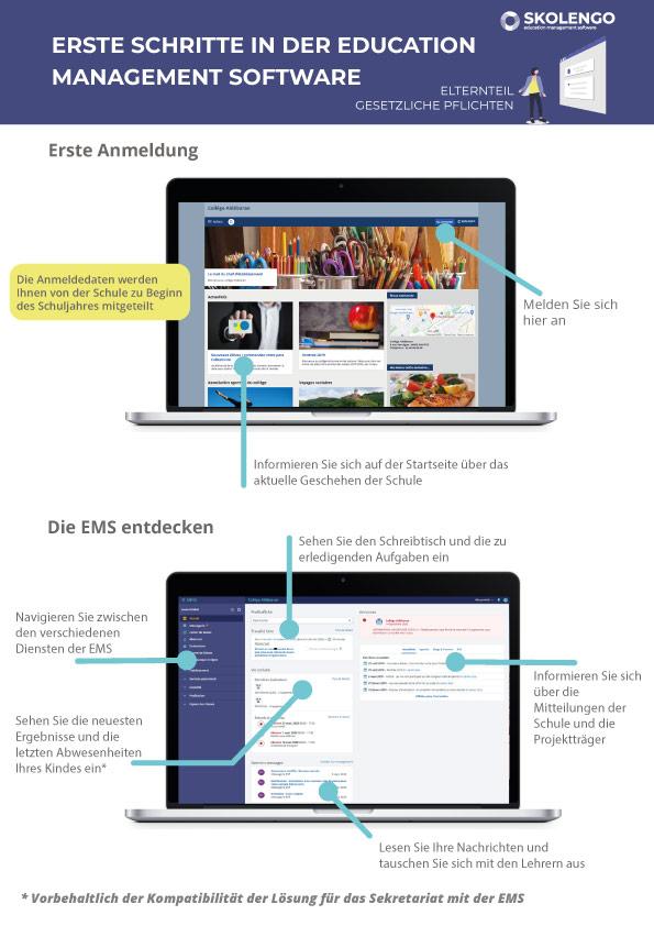 Erste Schritte auf Skolengo EMS