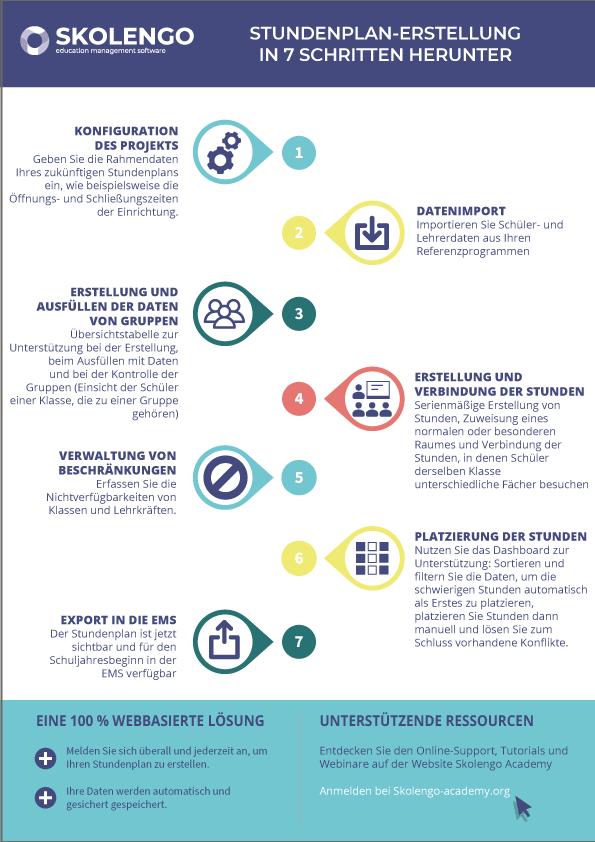 Stundenplanerstellung mit Skolengo in 7 Schritten